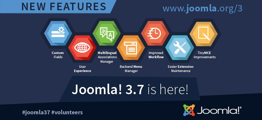New Features and Improvements in Joomla! 3.7